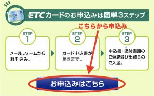 個人事業主でも【ETCカード】は作れる!中小企業と自営業の味方はここ!