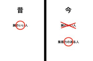 ハウスクリーニング『集客』(利益100万円/月)